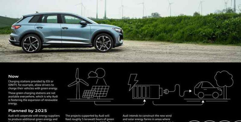 Az Audi segíti a megújuló energia térhódítását